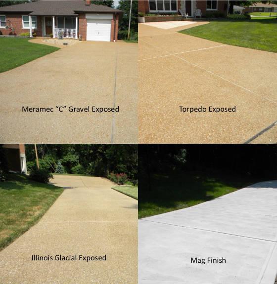 Kopp Concrete Contractors Incorporated